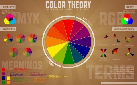 对颜色理论的视觉帮助