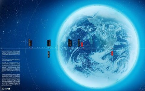 地球大气的计划
