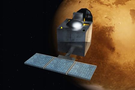 火星轨道上的印度航天器Mangalyaan