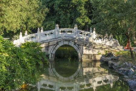 江南园林拱形桥风光