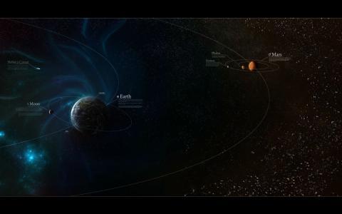 太阳系中彗星的轨道